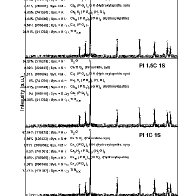 Multi plot - PI Sintered 271005